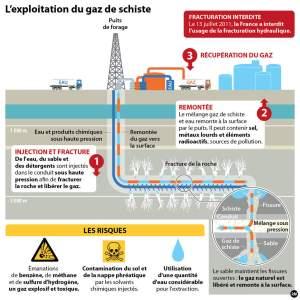 schema-fracturation-hydraulique