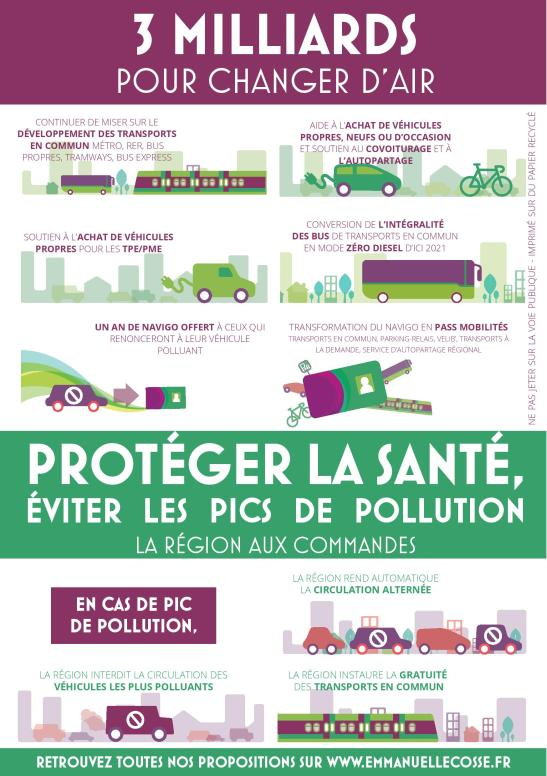 REG2015_PollutionAiR Verso